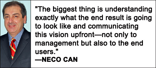 Neco Quote